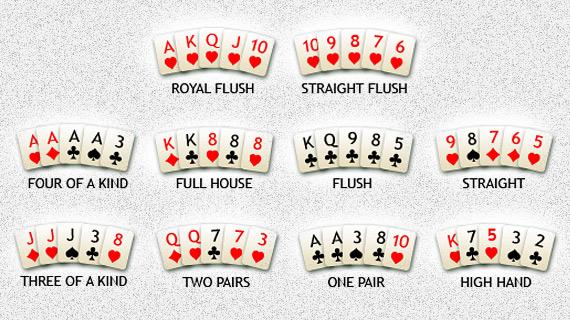 Susunan Jackpot - Jackpot Permainan Capsa Susun Online